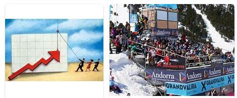 Andorra Economy